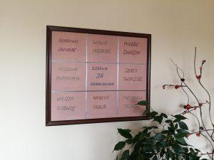 Vision Board 7
